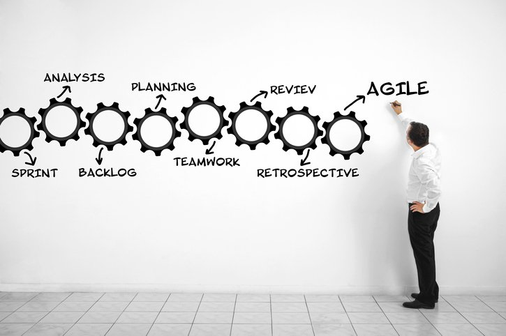A man on whiteboard wall illustrates typical agile software methodology workflow