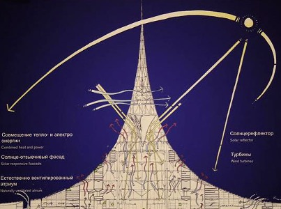 crystal-island-megastructure