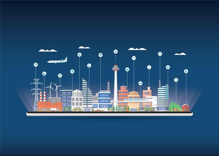 sustainable-smart-city-atop-ipad